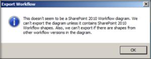 Visio 2013 Export Error