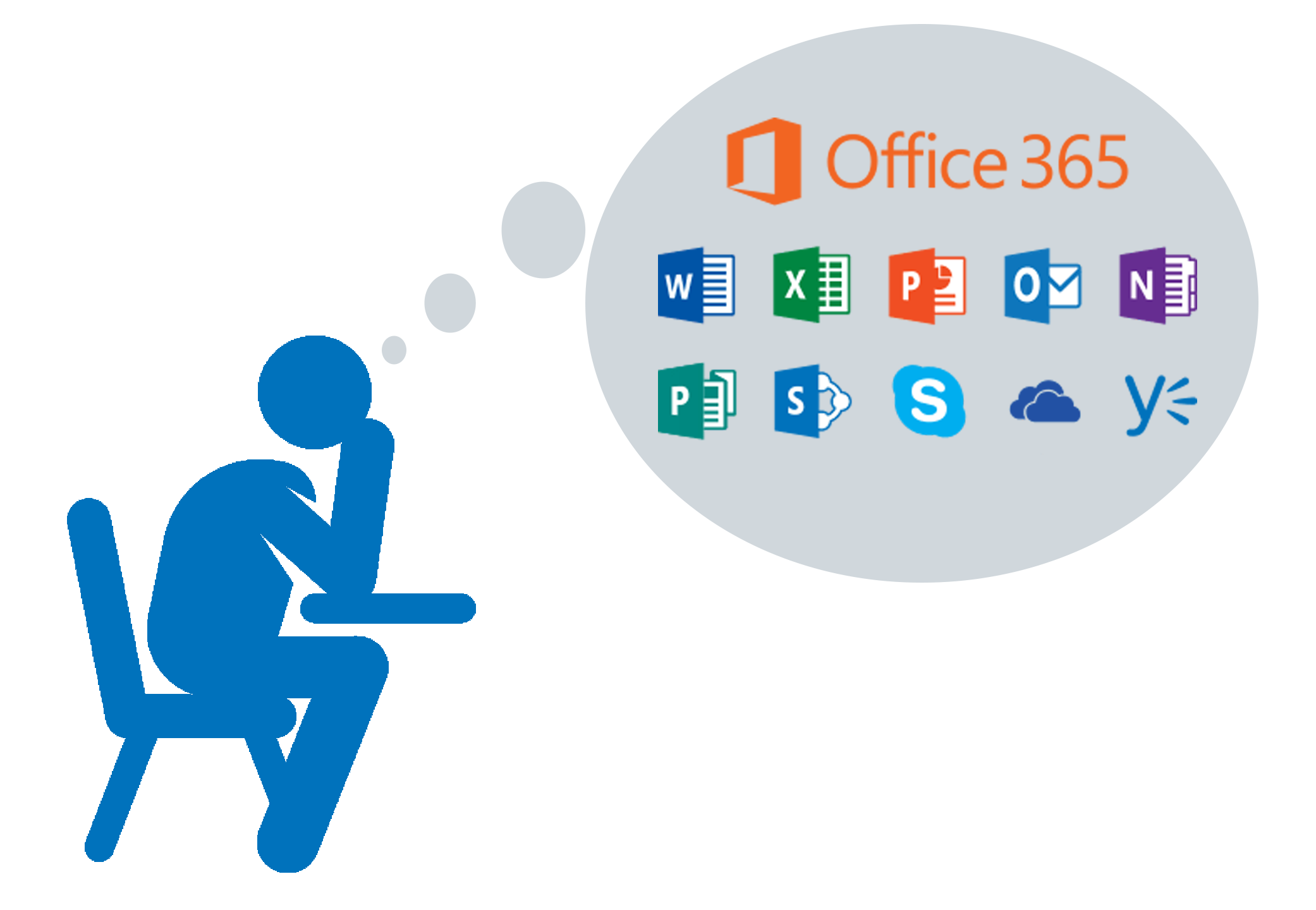 WhyOffice365AndSharePoint